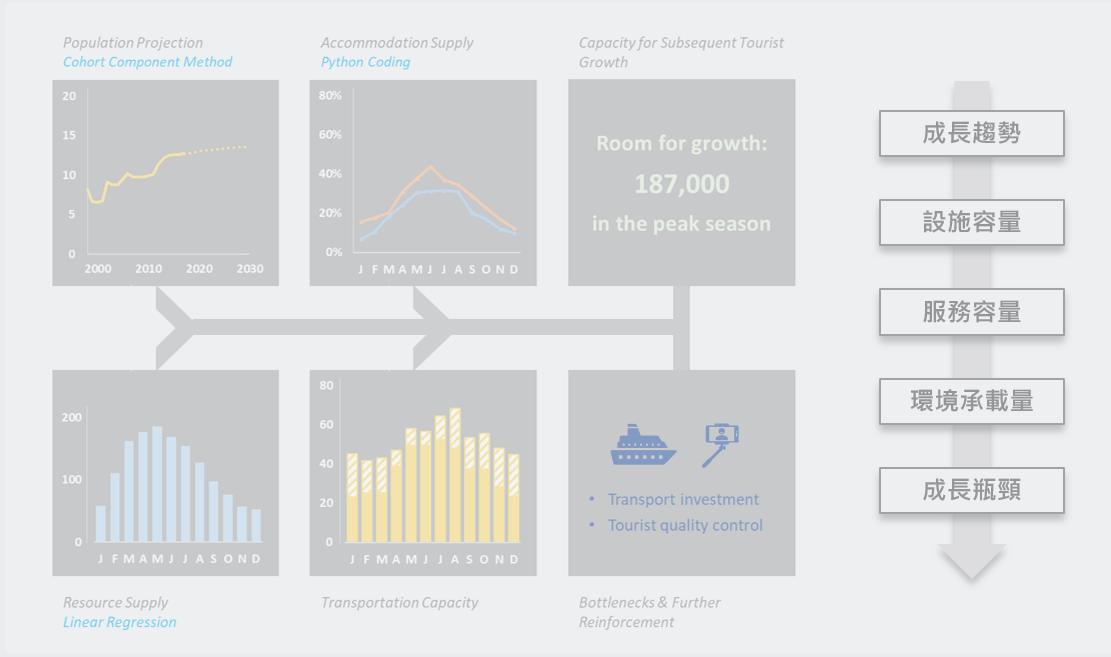 image:Capacity Analysis